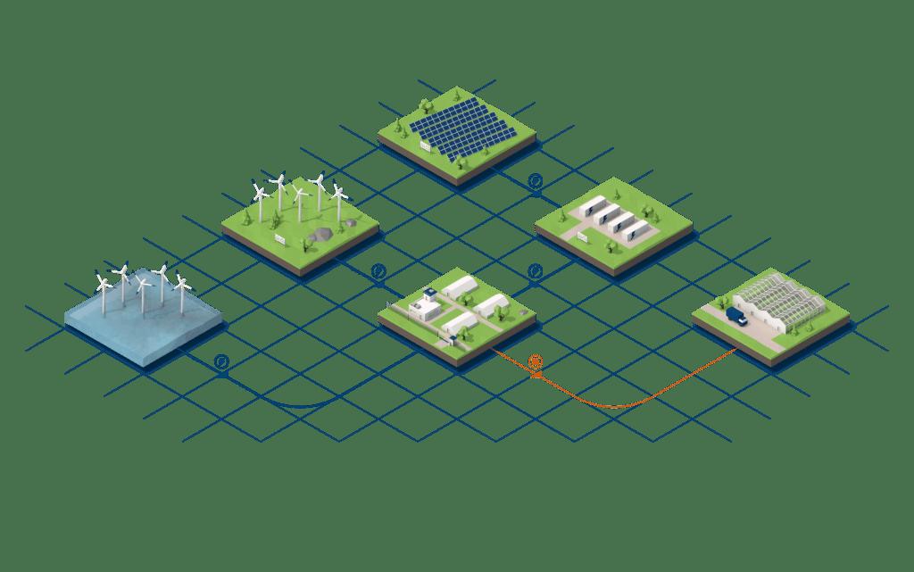 Visualisierung der RZ Infrastruktur (Copyright Windcloud 2018)